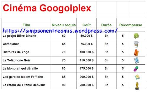 missions googolplex