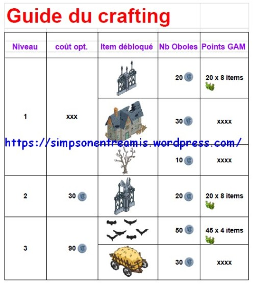 crafting-page-1