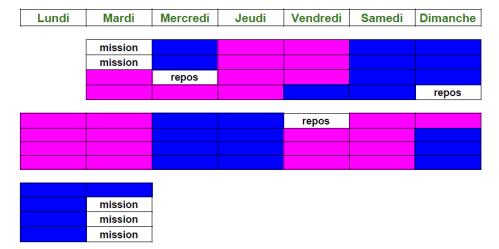 actions acte 3