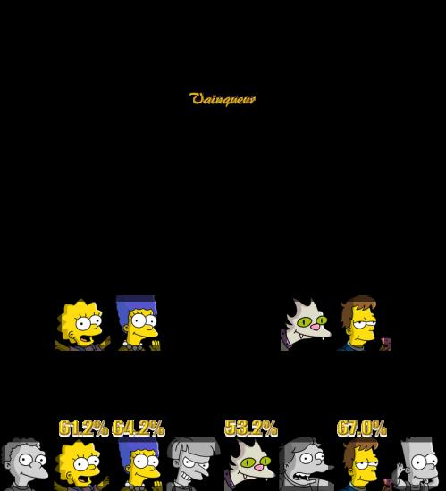 Tournoi Bébés Simpson