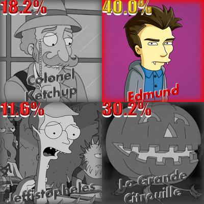 Résultat Halloween