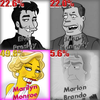 Résultat Marilyn
